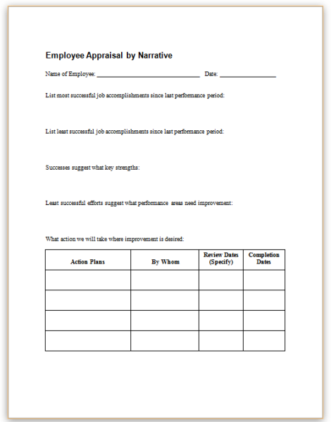 This Sample Form Provides For An Employer / Employee Discussion To Discuss  Performance.  Employee Appraisal Form Sample